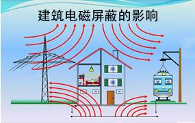 建筑电磁屏蔽的影响